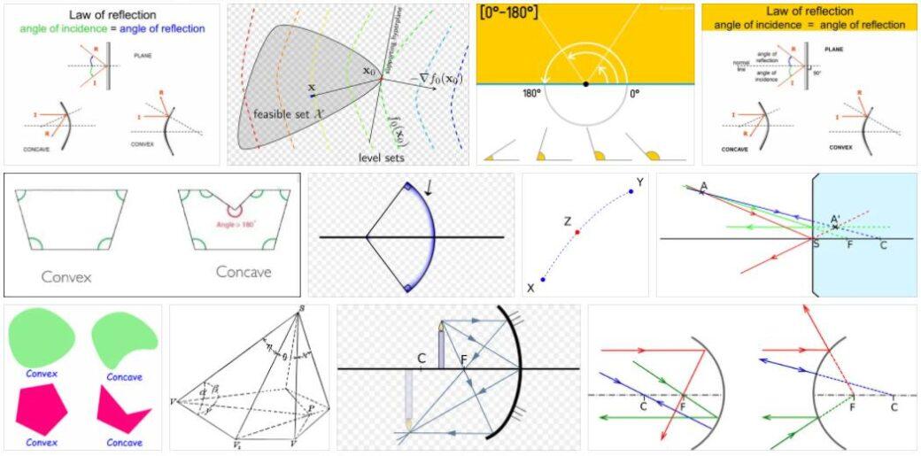 Convex Angle